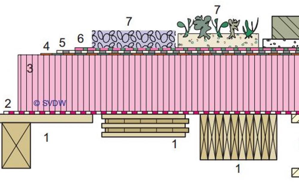 Flat Roof Construction Vapour Barrier Flat Roof Construction Detail